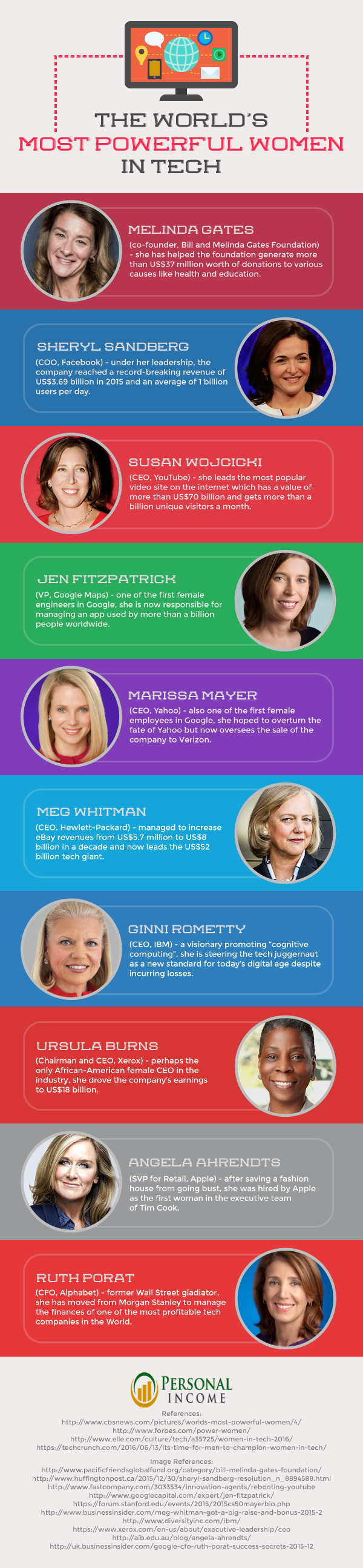 The-World's-Most-Powerful-Women-In-Tech-thewoomag-top-magazine-for-women